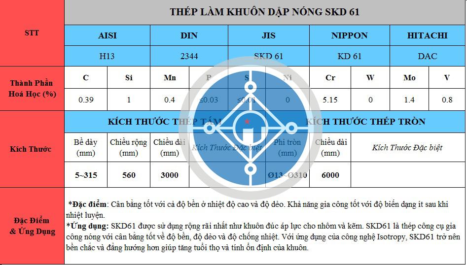 Bảng thông số kỹ thuật thép SKD61