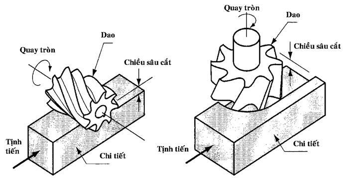 Phương pháp gia công thép SKD61