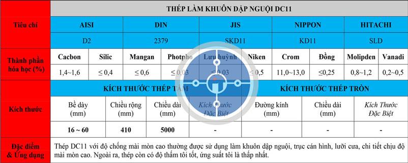 Bảng thông số kỹ thuật thép tấm DC11