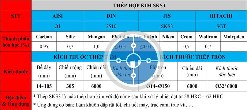Bảng thông số kỹ thuật thép SKS3