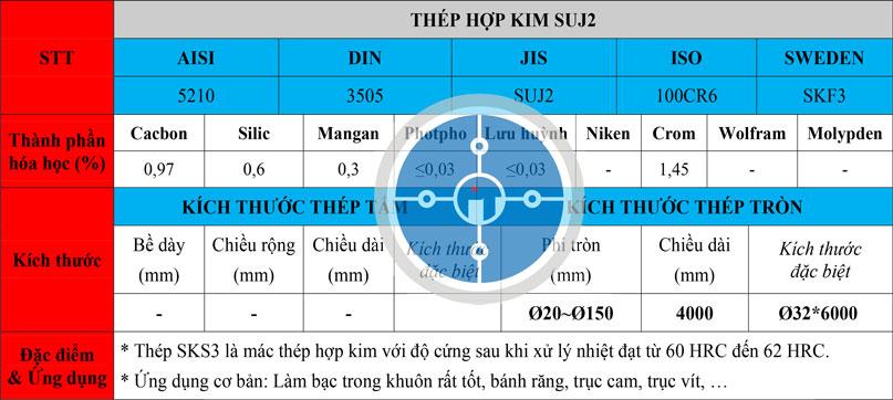 Bảng thông số kỹ thuật thép SUJ2