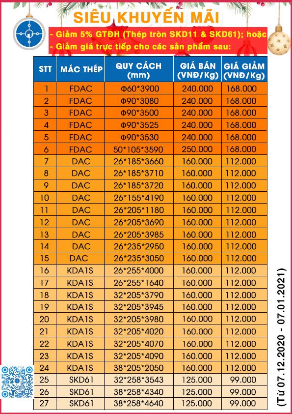 Thép công nghiệp Phú Thịnh khuyến mãi thép SKD11, SKD61, DAC, FDAC, KDA1S